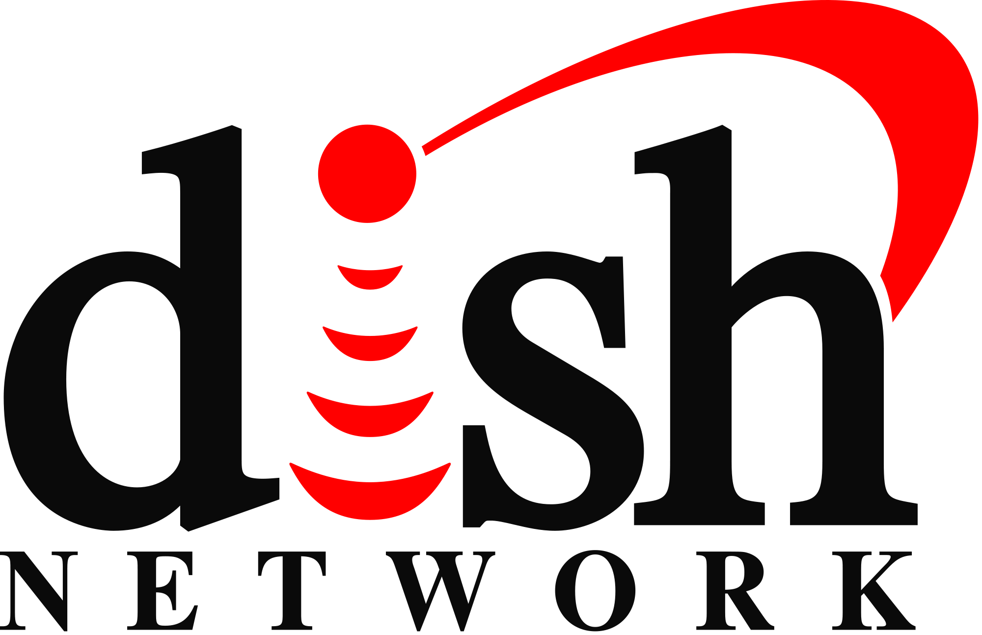 Dish Network (DISH) Reaches New 52-Week High and Low at $32.24