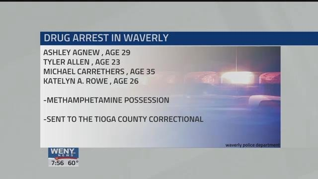 Arrests made at traffic stop - WENY News